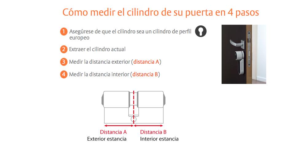 Esquema de Medidas de un Cilindro TESA